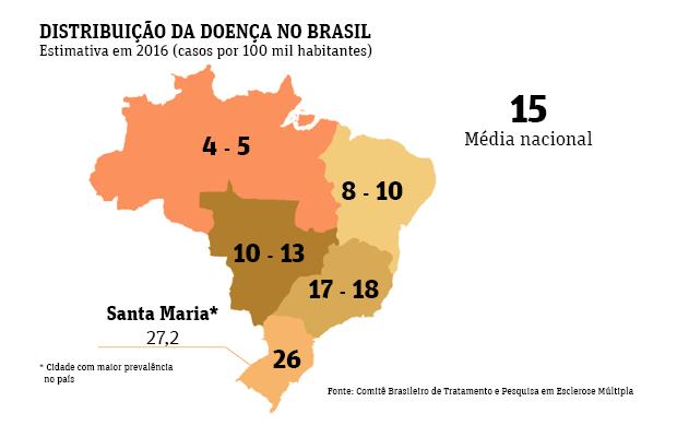 Distribuição da esclerose múltipla no Brasil. Crédito: Luiz Fernando Menezes/Editoria de Treinamento